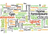 Wordle: MKCREATIVE Blog